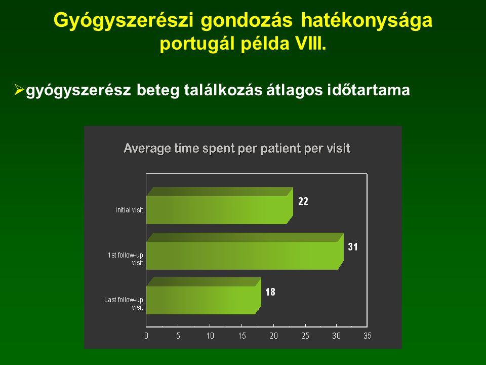 Gyógyszerészi gondozás hatékonysága portugál példa VIII.