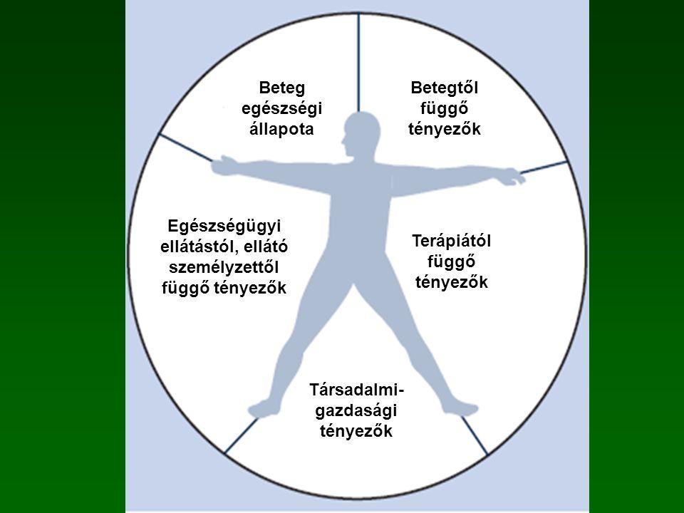 Beteg egészségi állapota Betegtől függő tényezők