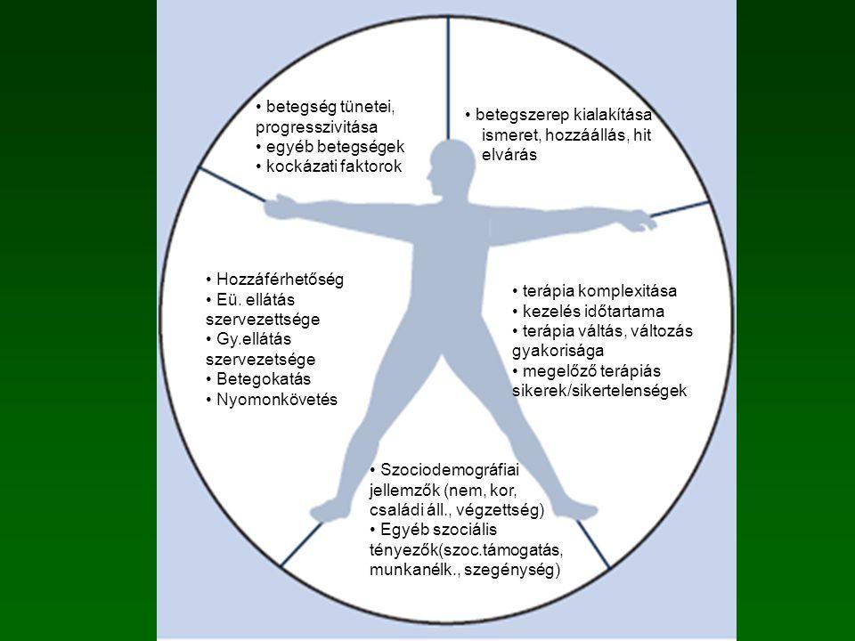 betegség tünetei, progresszivitása