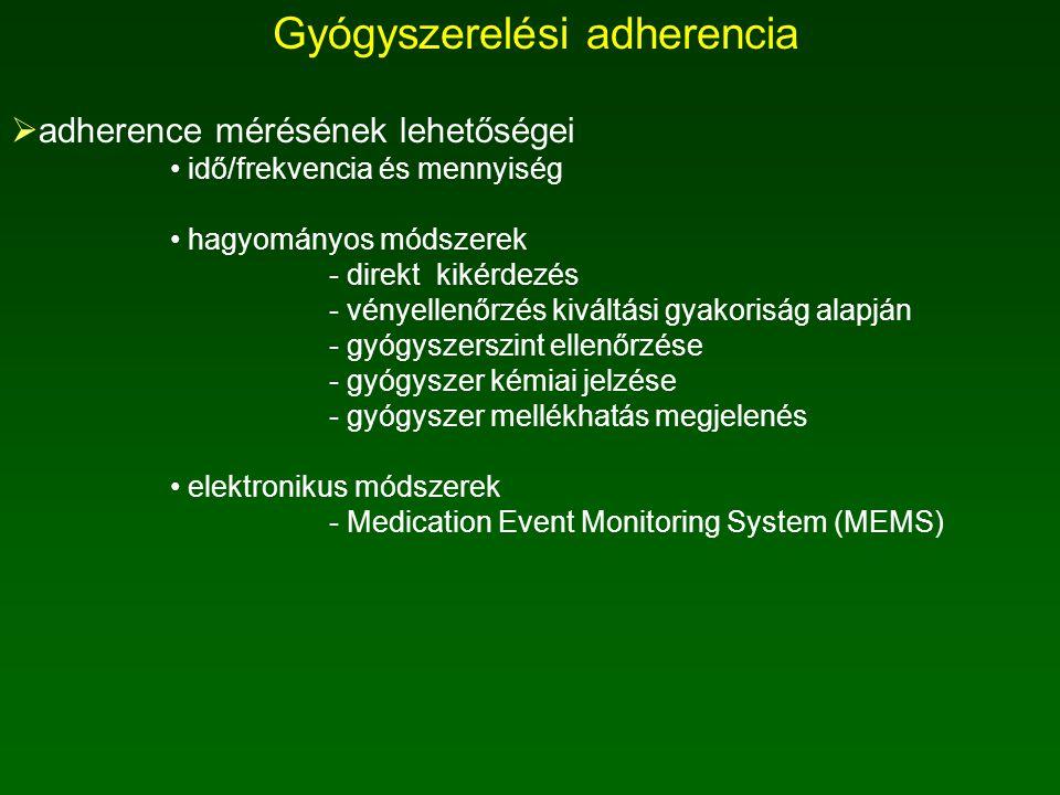 Gyógyszerelési adherencia