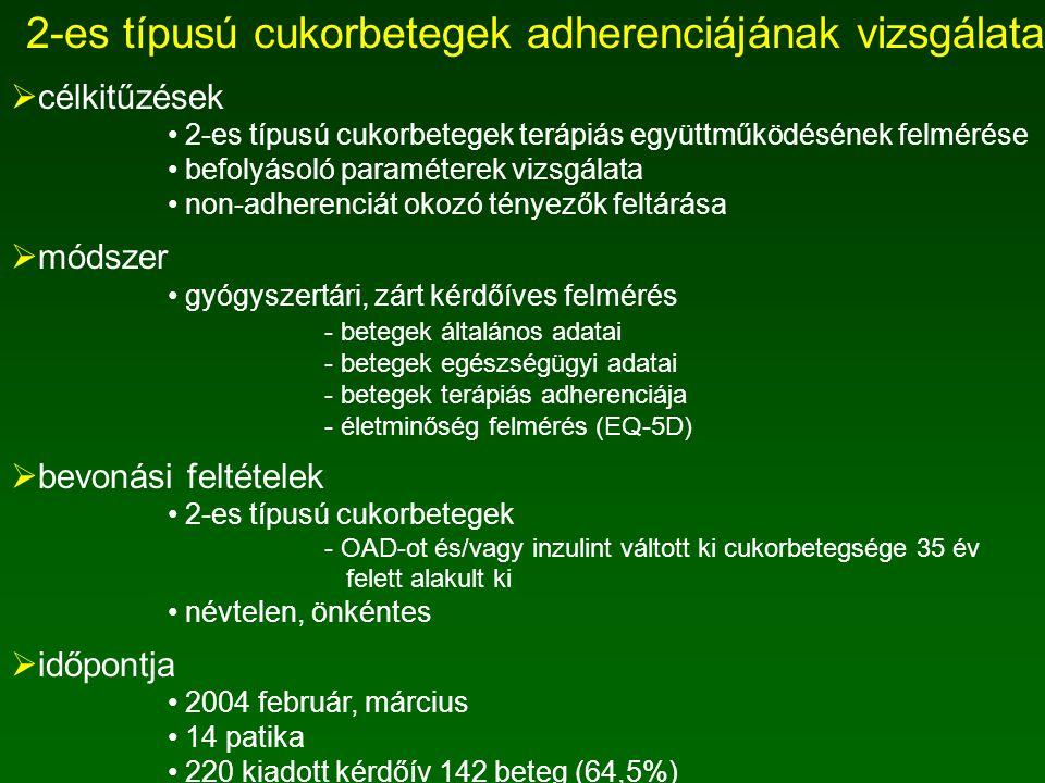 2-es típusú cukorbetegek adherenciájának vizsgálata