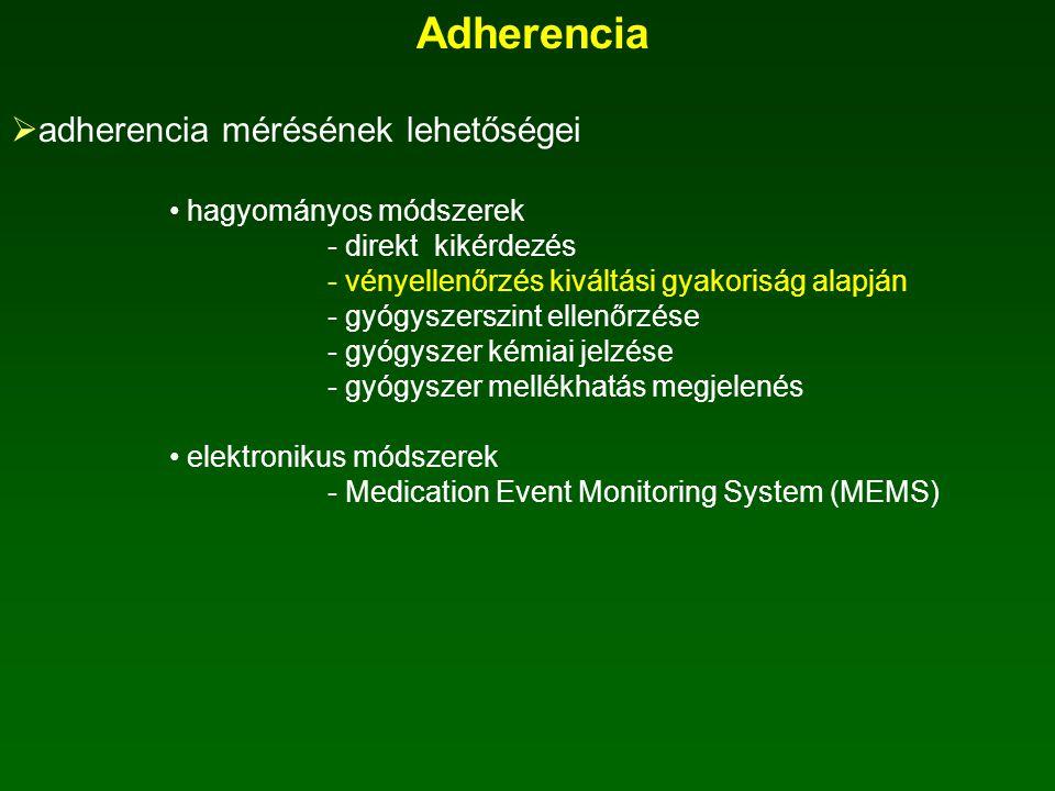 Adherencia adherencia mérésének lehetőségei hagyományos módszerek