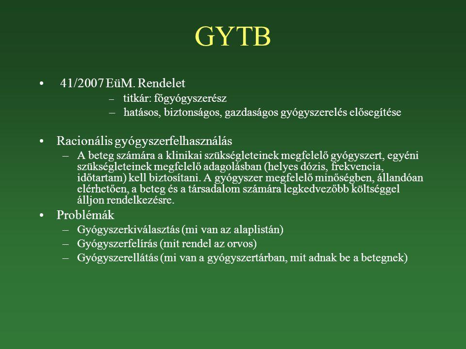 GYTB 41/2007 EüM. Rendelet Racionális gyógyszerfelhasználás Problémák