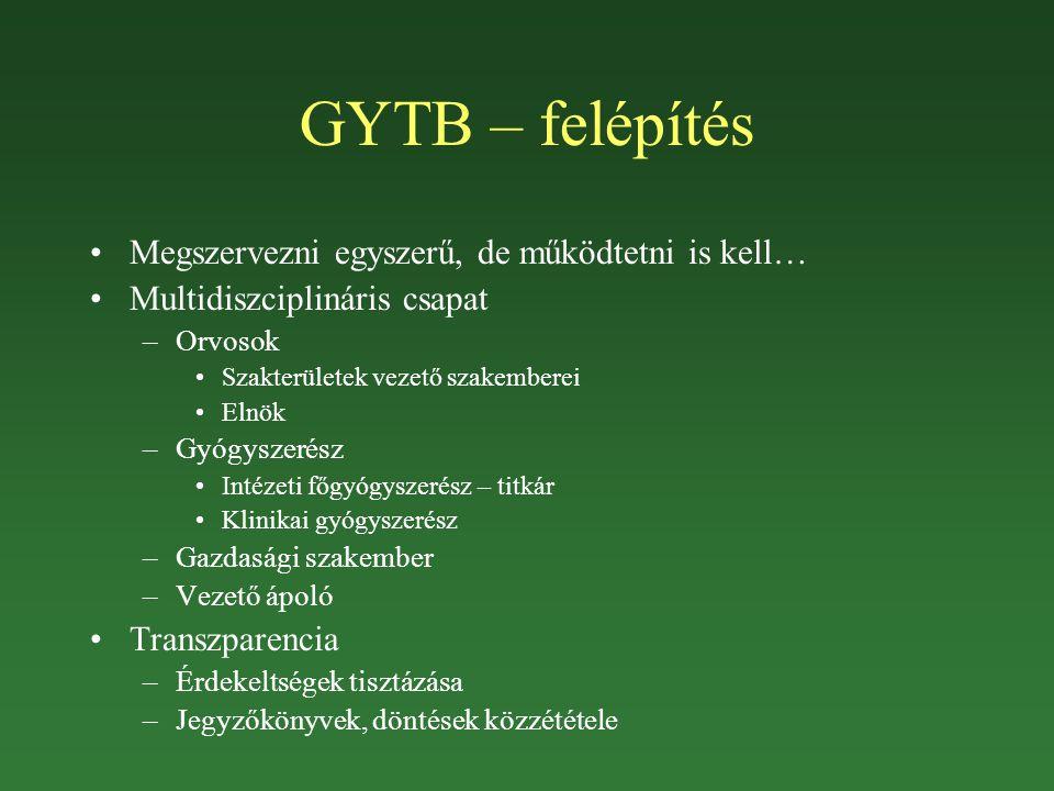 GYTB – felépítés Megszervezni egyszerű, de működtetni is kell…