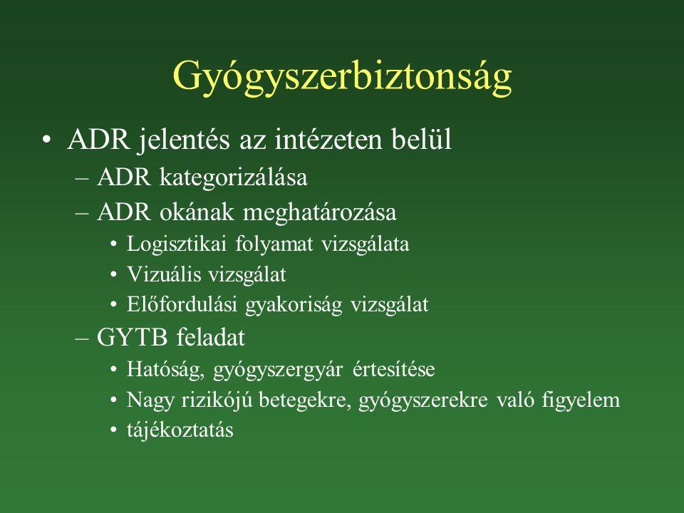 Gyógyszerbiztonság ADR jelentés az intézeten belül ADR kategorizálása