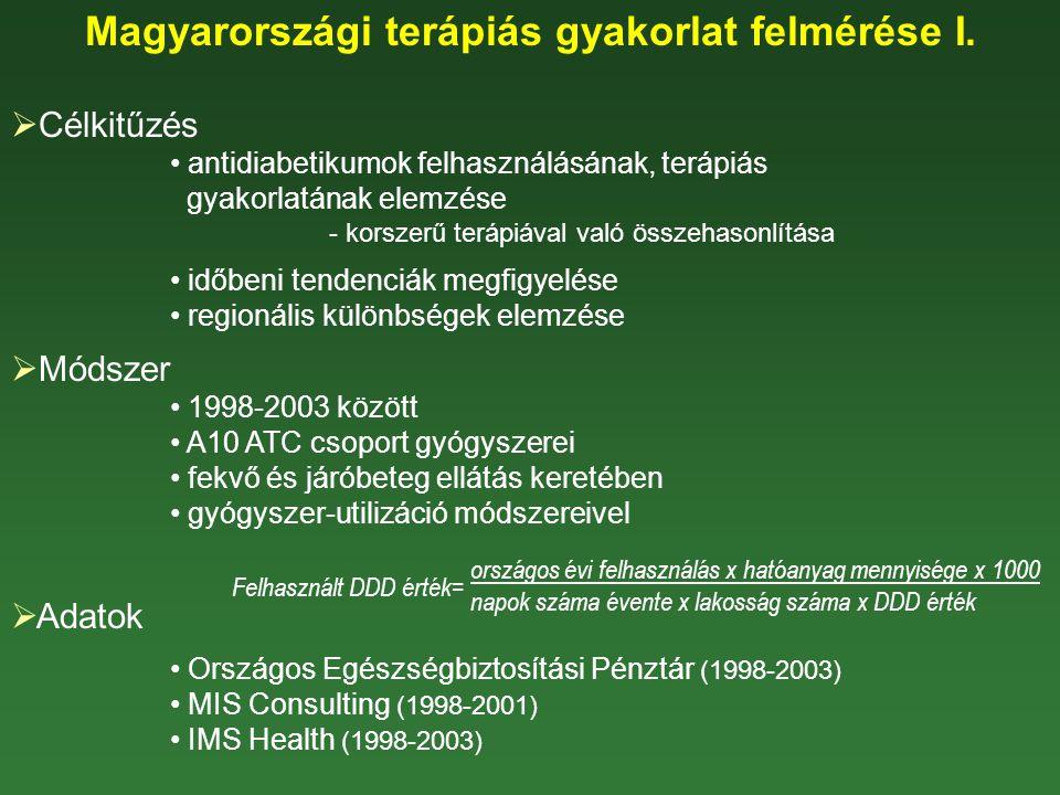Magyarországi terápiás gyakorlat felmérése I.