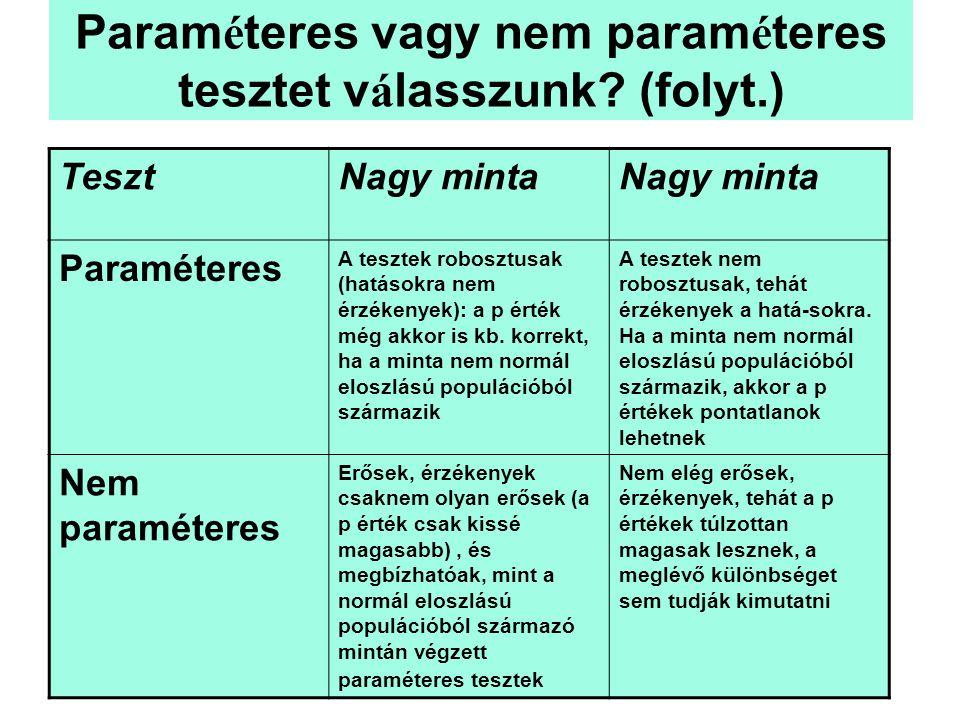 Paraméteres vagy nem paraméteres tesztet válasszunk (folyt.)