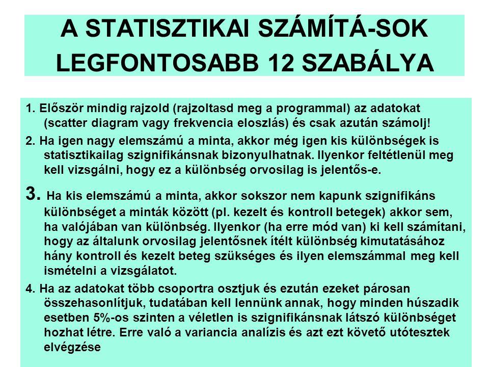 A STATISZTIKAI SZÁMÍTÁ-SOK LEGFONTOSABB 12 SZABÁLYA