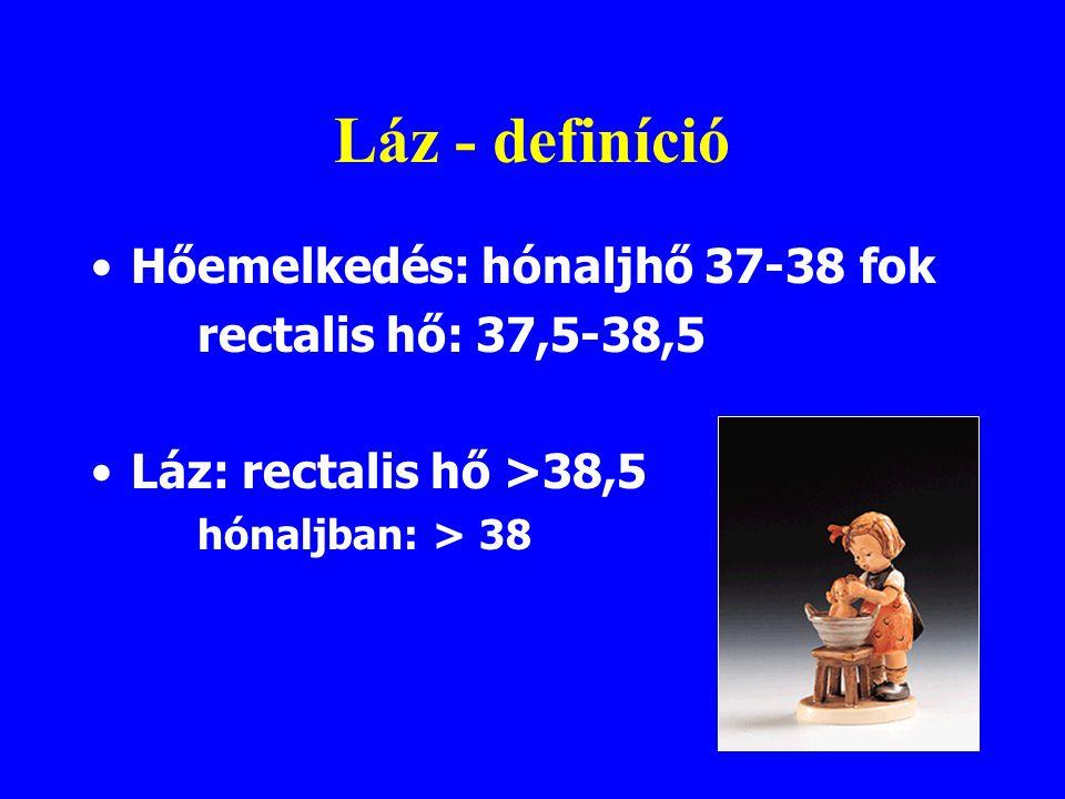 Láz - definíció Hőemelkedés: hónaljhő 37-38 fok rectalis hő: 37,5-38,5