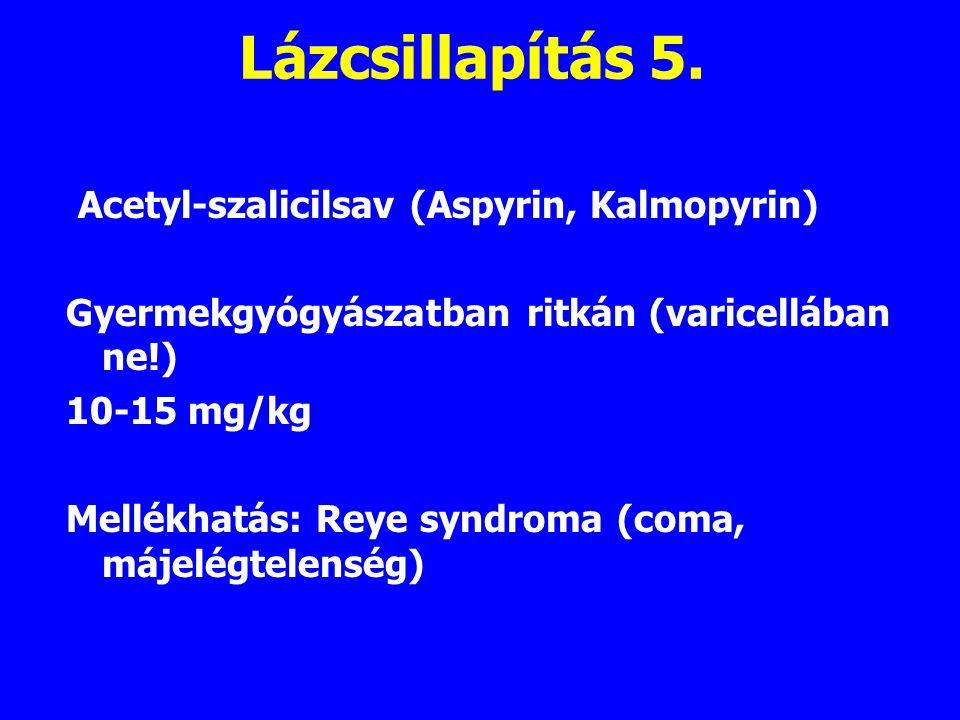 Lázcsillapítás 5. Acetyl-szalicilsav (Aspyrin, Kalmopyrin)