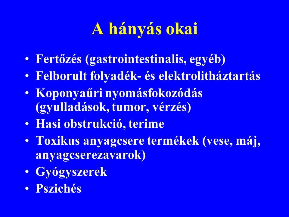 A hányás okai Fertőzés (gastrointestinalis, egyéb)