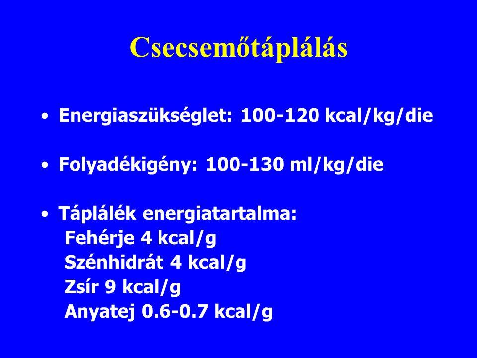 Csecsemőtáplálás Energiaszükséglet: 100-120 kcal/kg/die