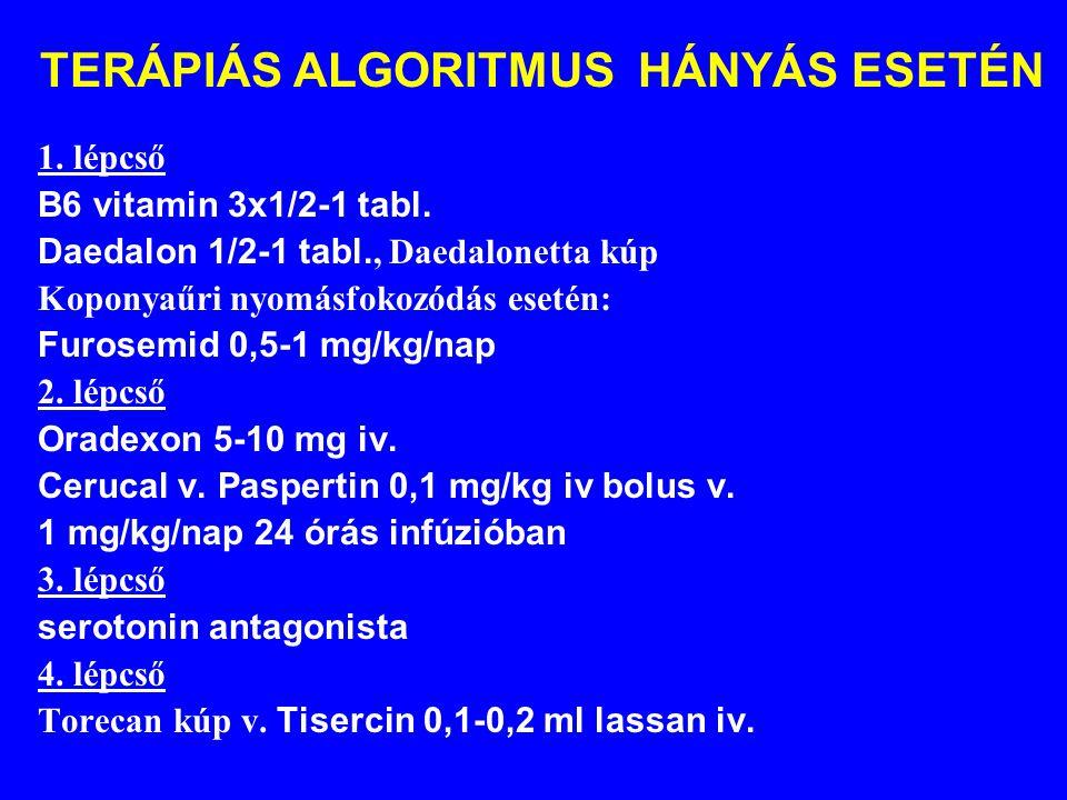 TERÁPIÁS ALGORITMUS HÁNYÁS ESETÉN
