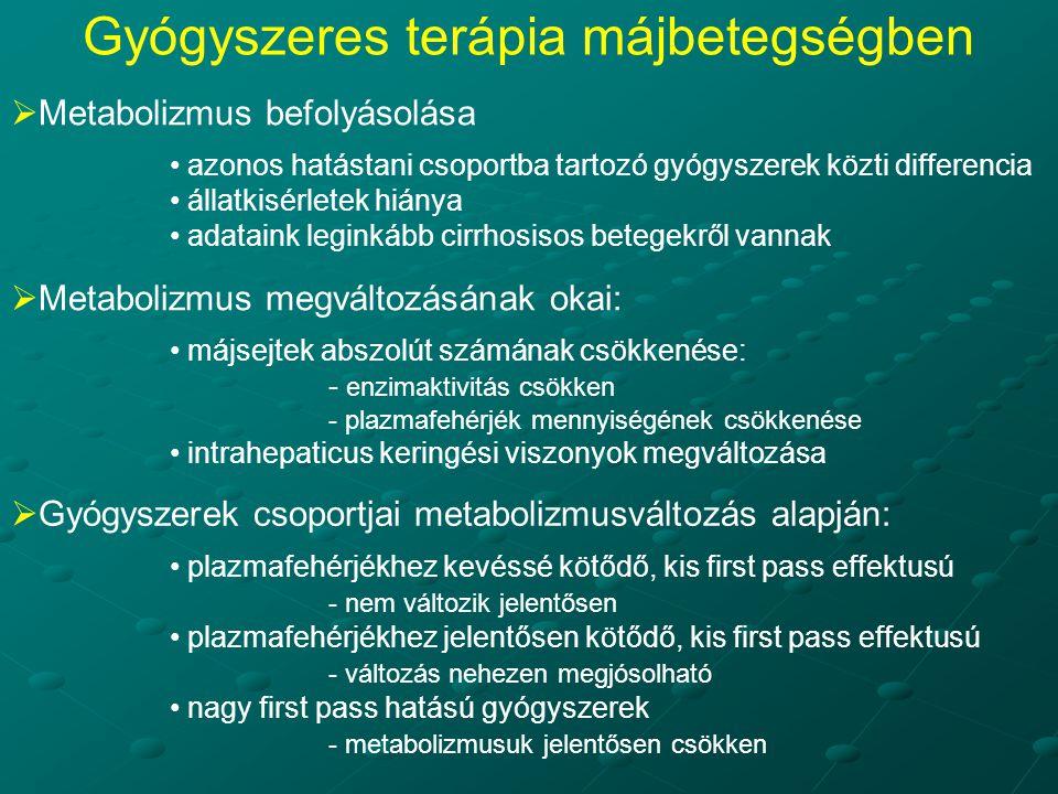 Gyógyszeres terápia májbetegségben