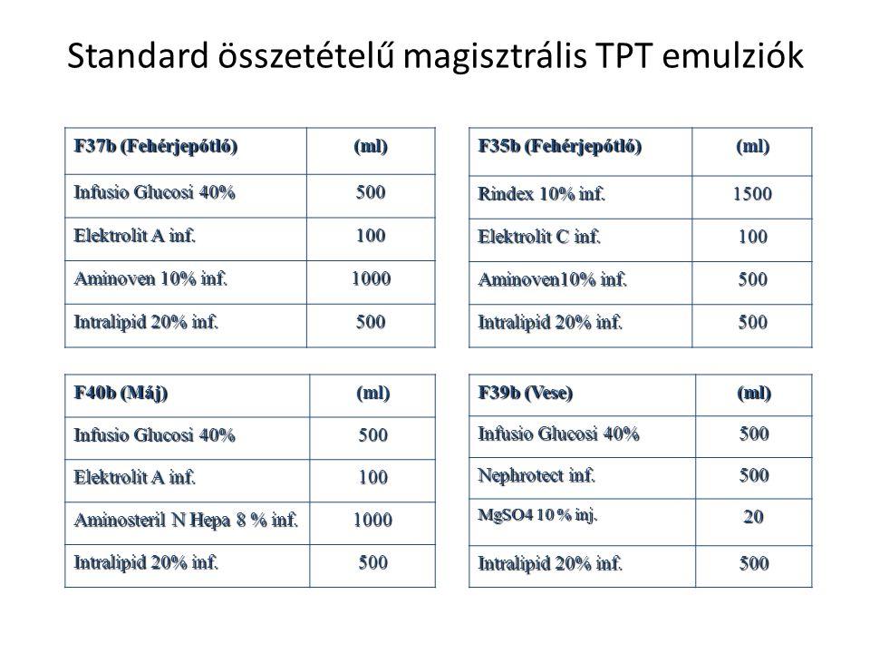 Standard összetételű magisztrális TPT emulziók