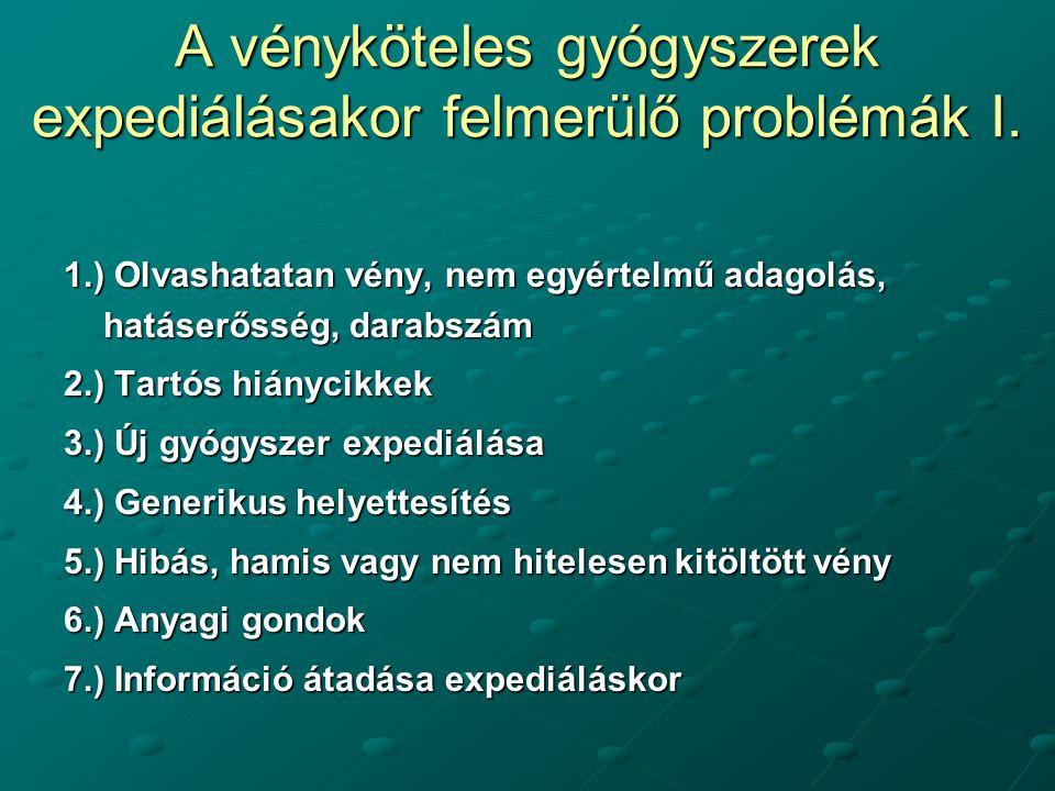 A vényköteles gyógyszerek expediálásakor felmerülő problémák I.