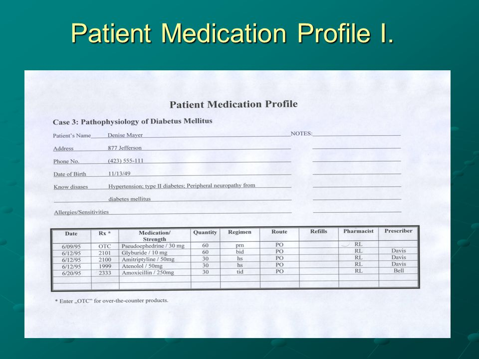 Patient Medication Profile I.