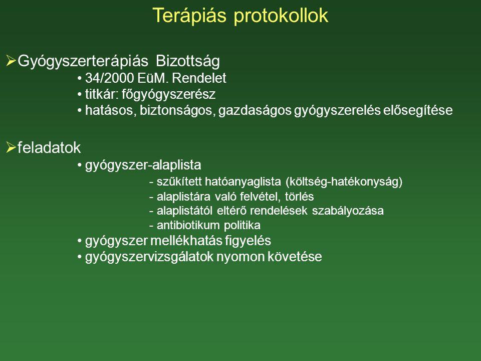 Terápiás protokollok Gyógyszerterápiás Bizottság feladatok