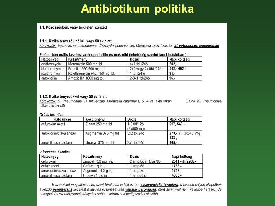 Antibiotikum politika