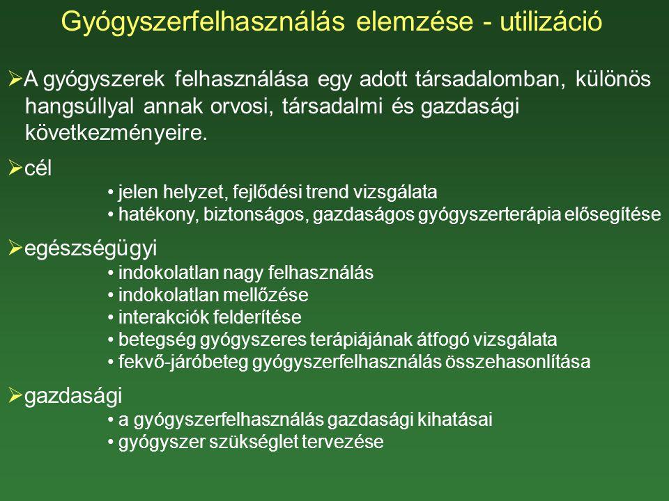 Gyógyszerfelhasználás elemzése - utilizáció