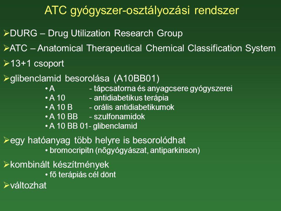 ATC gyógyszer-osztályozási rendszer