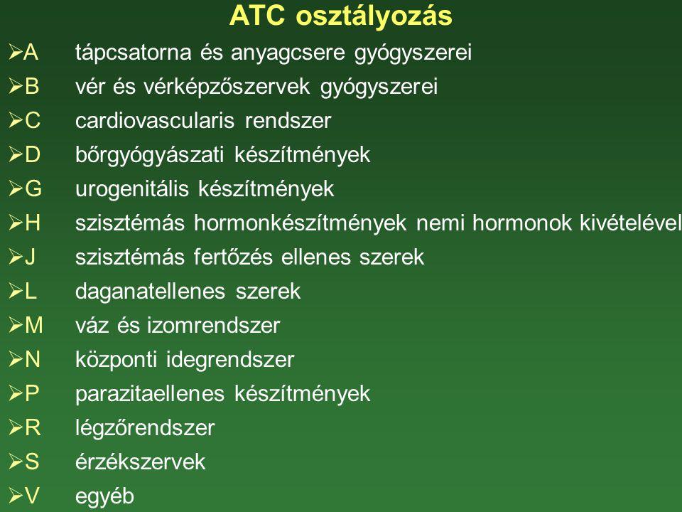 ATC osztályozás A tápcsatorna és anyagcsere gyógyszerei