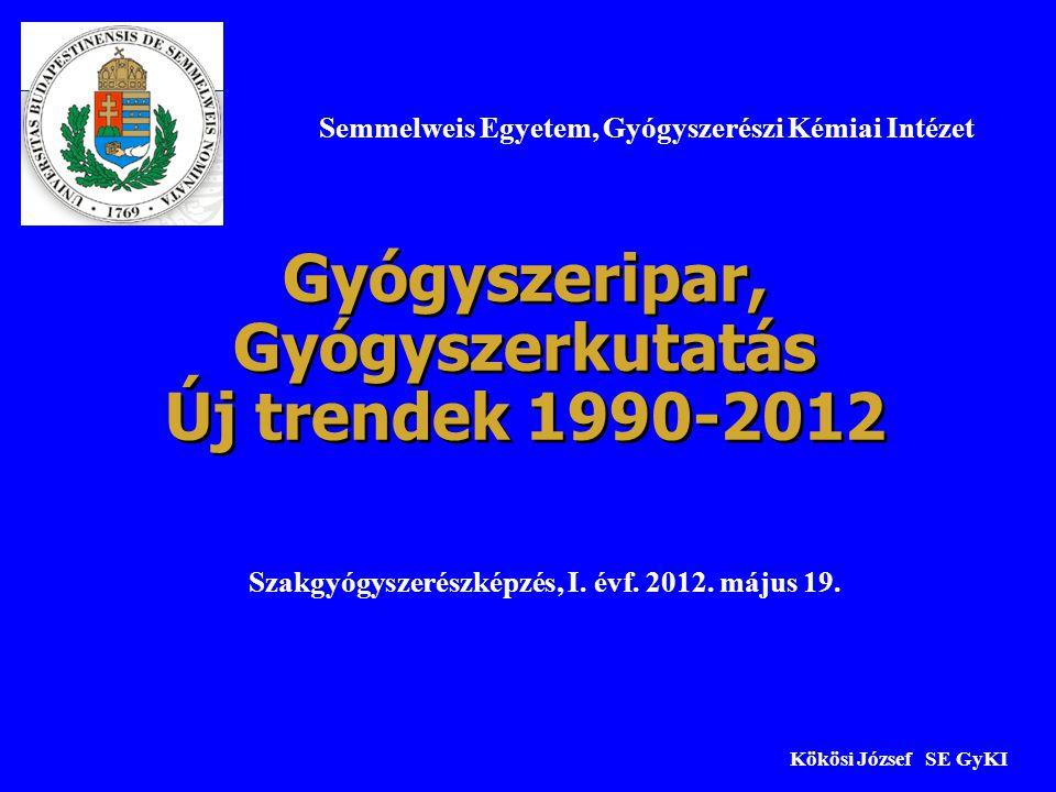 Gyógyszeripar, Gyógyszerkutatás Új trendek 1990-2012