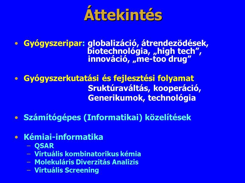 """Áttekintés Gyógyszeripar: globalizáció, átrendezödések, biotechnológia, """"high tech , innováció, """"me-too drug"""
