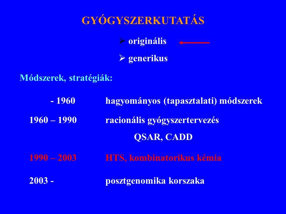 GYÓGYSZERKUTATÁS  originális  generikus Módszerek, stratégiák: