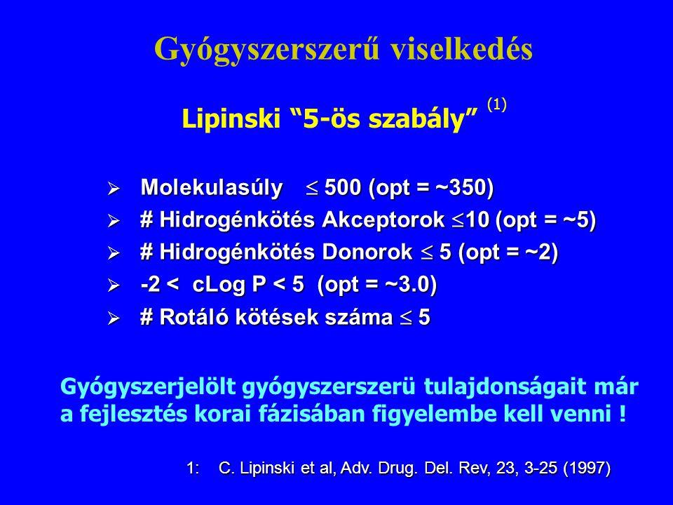 Lipinski 5-ös szabály (1)