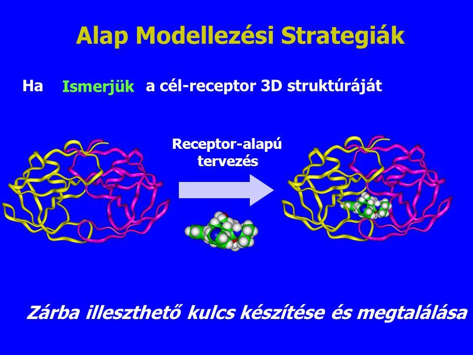 Alap Modellezési Strategiák
