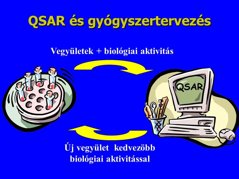 QSAR és gyógyszertervezés