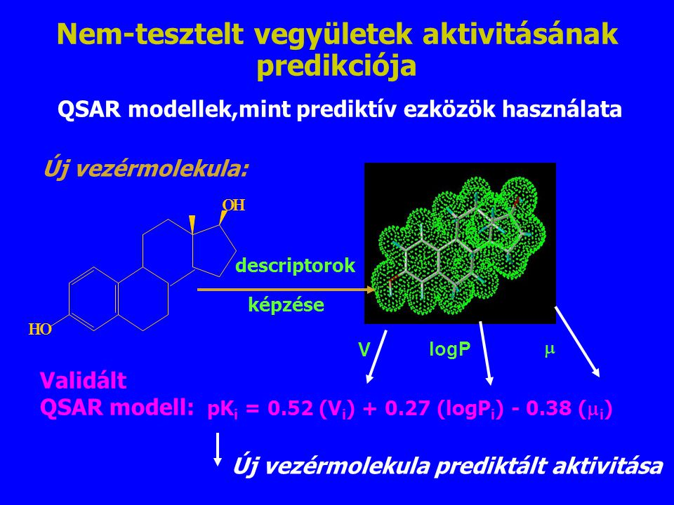 Nem-tesztelt vegyületek aktivitásának predikciója QSAR modellek,mint prediktív ezközök használata
