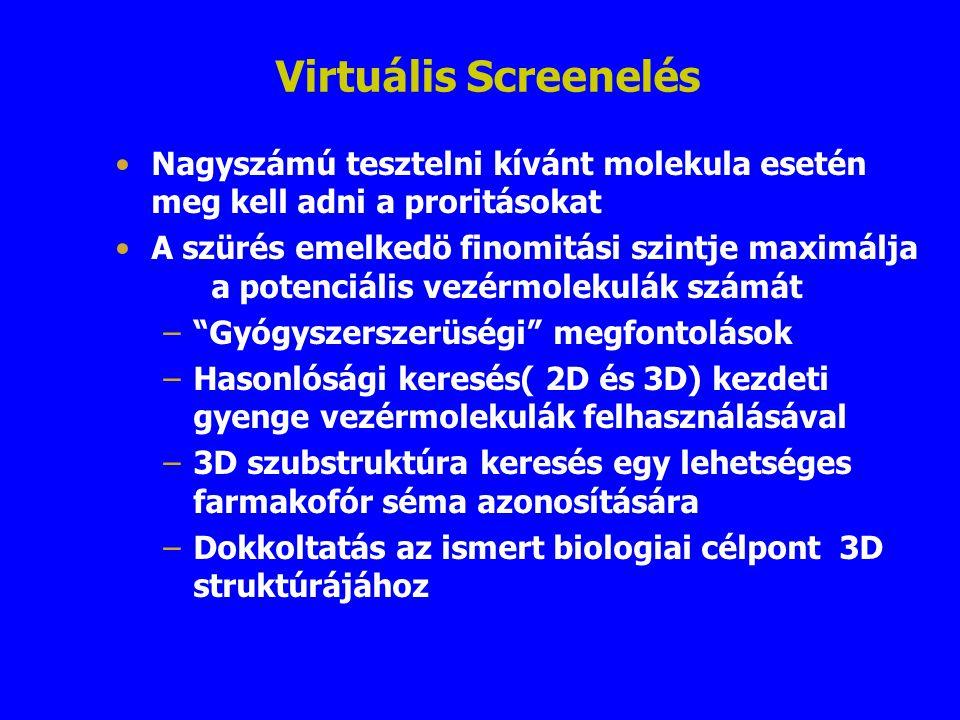 Virtuális Screenelés Nagyszámú tesztelni kívánt molekula esetén meg kell adni a proritásokat.