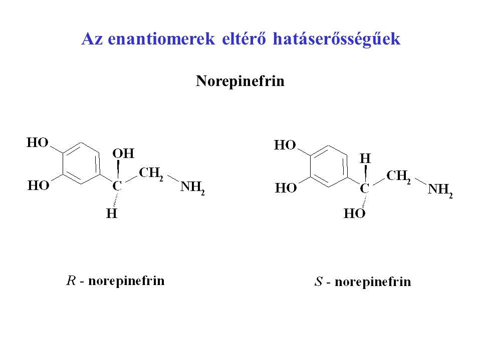 Az enantiomerek eltérő hatáserősségűek