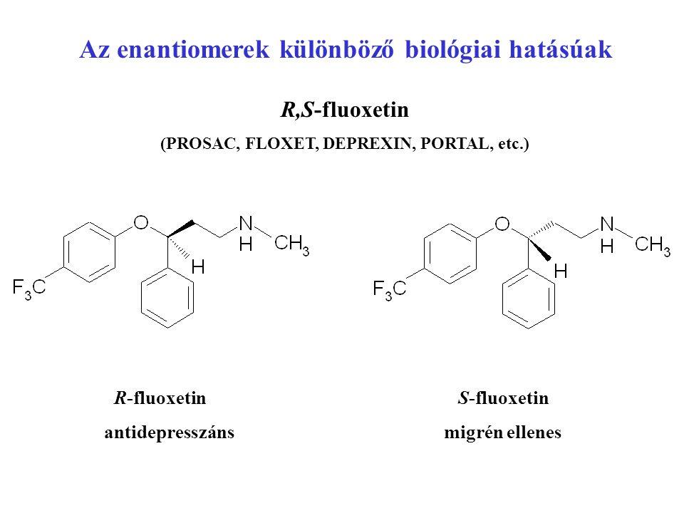 Az enantiomerek különböző biológiai hatásúak