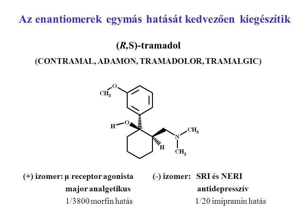 Az enantiomerek egymás hatását kedvezően kiegészítik