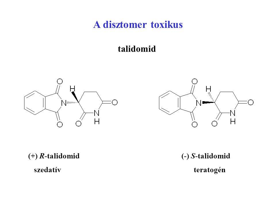 A disztomer toxikus talidomid (+) R-talidomid (-) S-talidomid