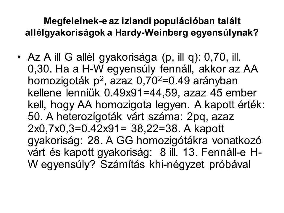 Megfelelnek-e az izlandi populációban talált allélgyakoriságok a Hardy-Weinberg egyensúlynak
