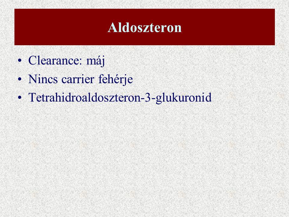 Aldoszteron Clearance: máj Nincs carrier fehérje