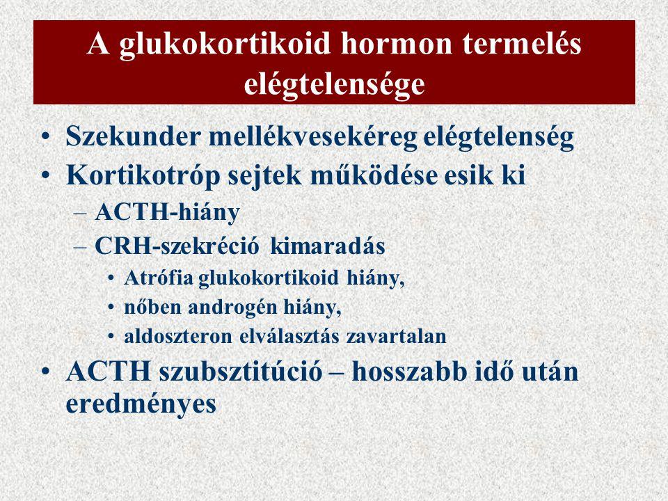 A glukokortikoid hormon termelés elégtelensége