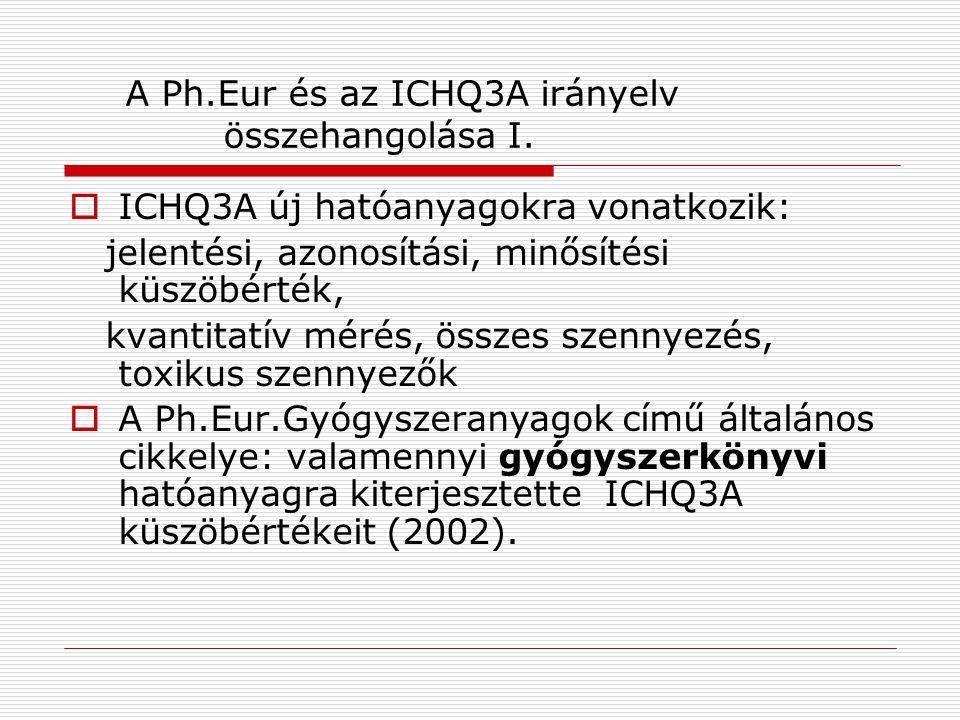 A Ph.Eur és az ICHQ3A irányelv összehangolása I.
