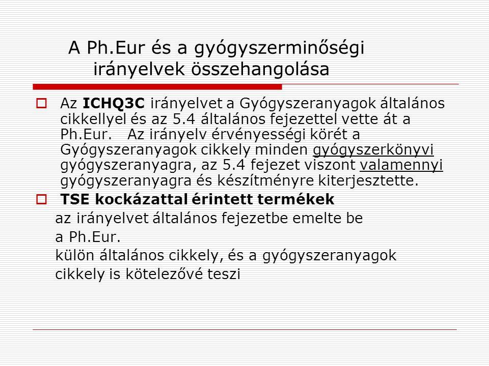 A Ph.Eur és a gyógyszerminőségi irányelvek összehangolása