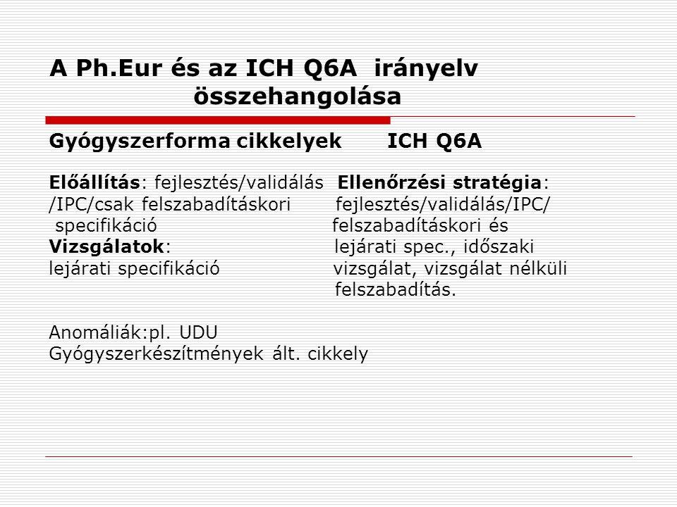 A Ph.Eur és az ICH Q6A irányelv összehangolása