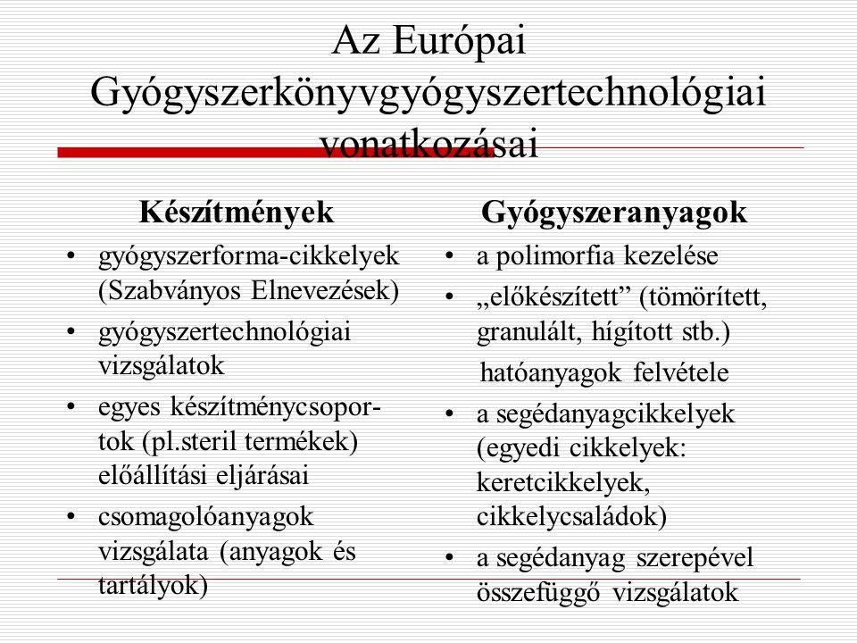 Az Európai Gyógyszerkönyvgyógyszertechnológiai vonatkozásai