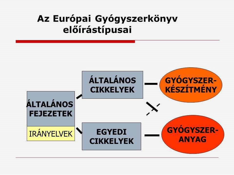 Az Európai Gyógyszerkönyv előírástípusai