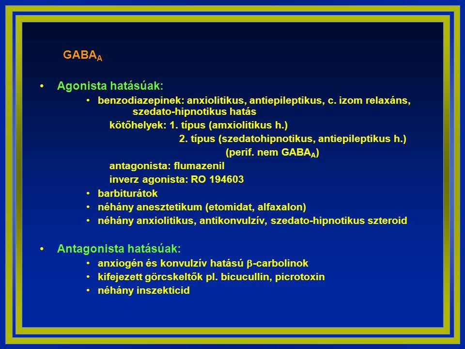 Antagonista hatásúak: