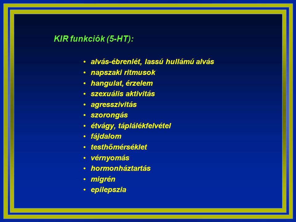 KIR funkciók (5-HT): alvás-ébrenlét, lassú hullámú alvás