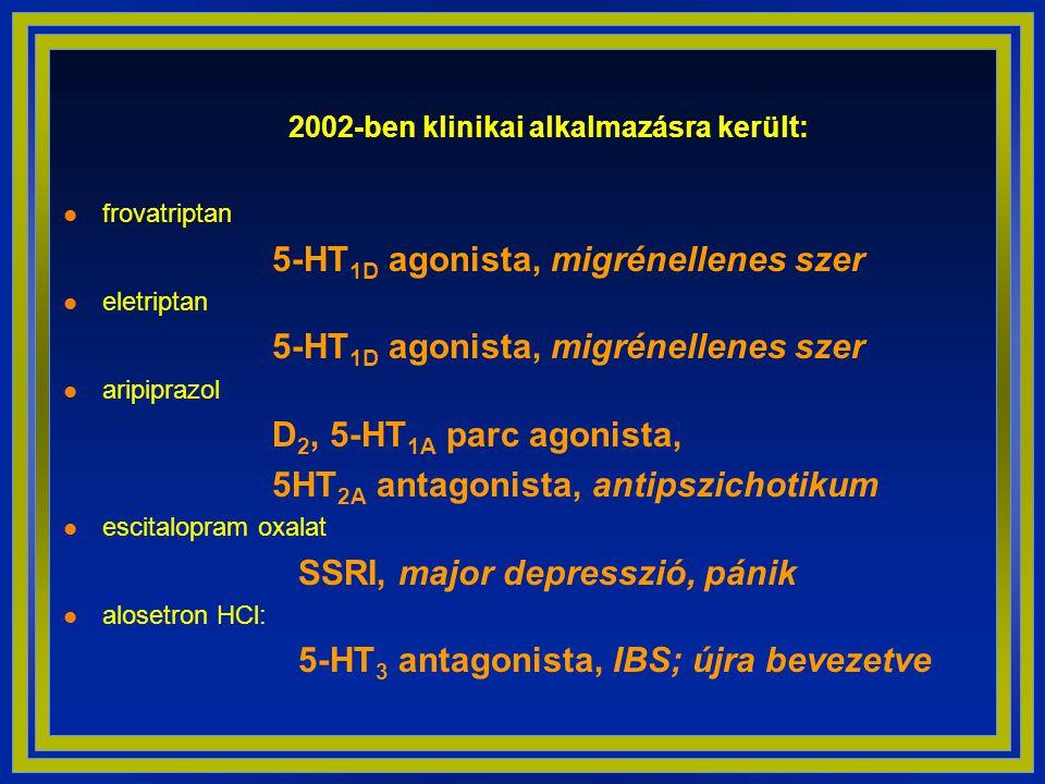 2002-ben klinikai alkalmazásra került: