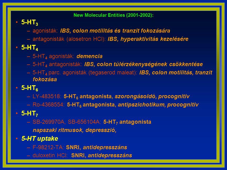 New Molecular Entities (2001-2002):